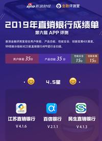 2019年直销银行APP成绩单 /