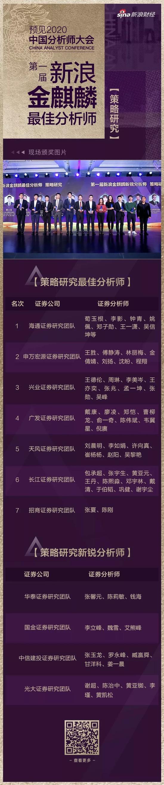 战国娱乐官网 - 清华大学朱民:人工智能是科技的最终未来